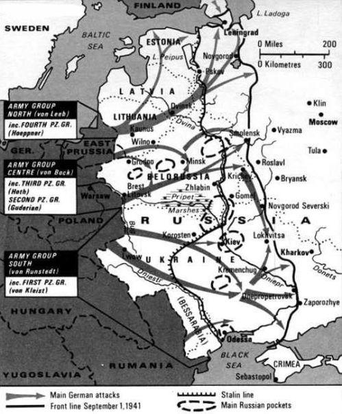 plan barbarroja 3 ejes de ataque
