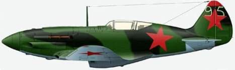 mig-3 1941